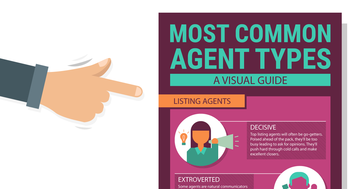 What agent personality are you?