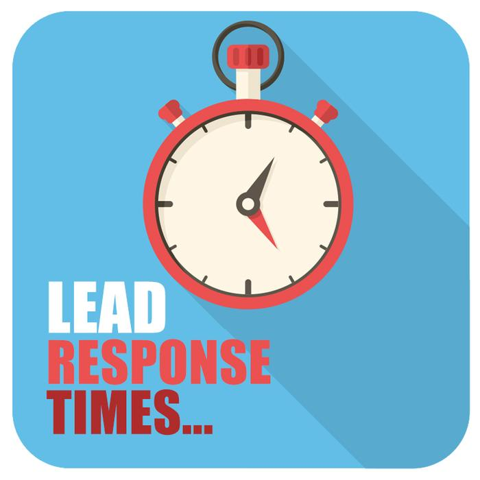 How fast are your peers responding to inbound leads? (hint: fast) - offrs reviews