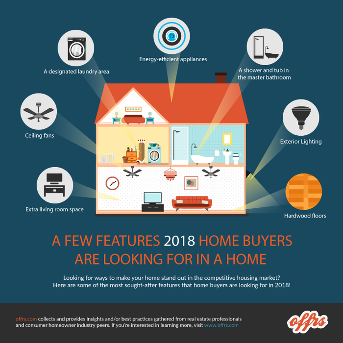 A Few Features 2018 Home Buyers Are Looking For in a Home - an offrs.com real estate infographic